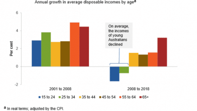 Photo of New report on incomes for under 35's