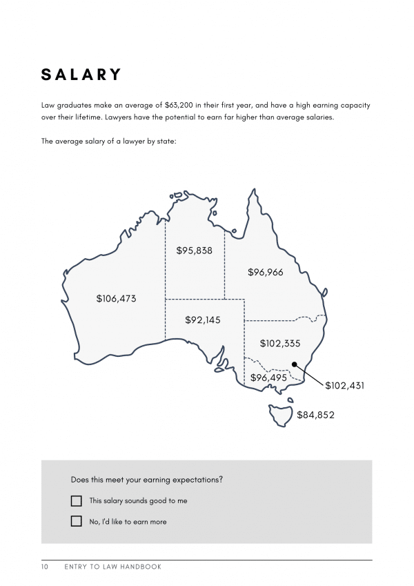 salary expectations lawyer australia 2022