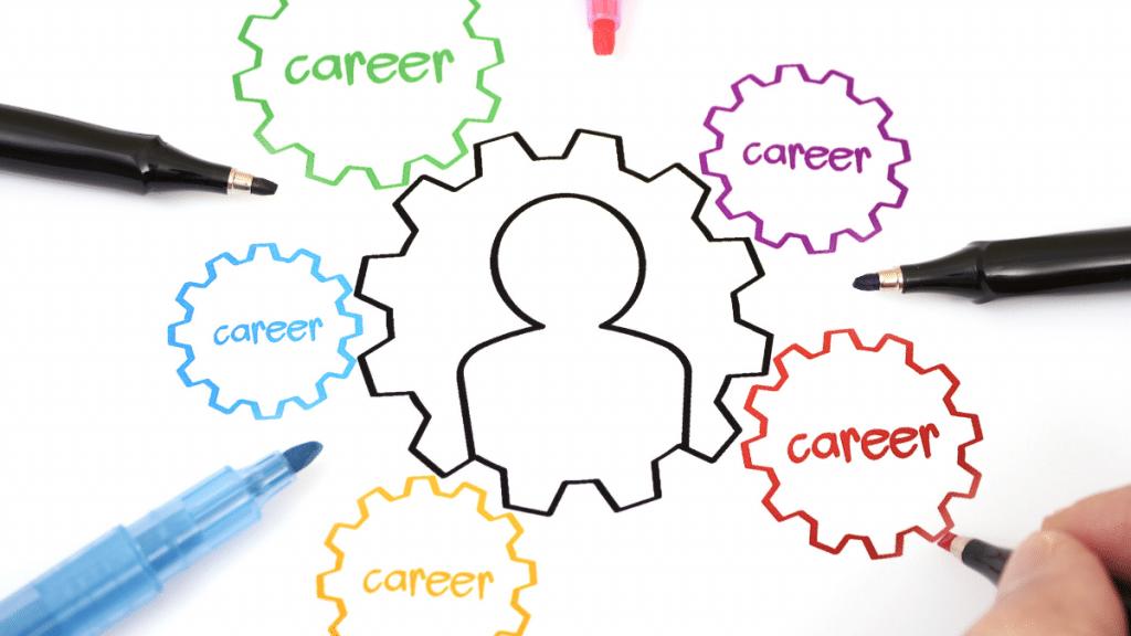 Workforce IQ's Work Pathways Profiler